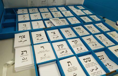 """תוצאות האמת בגבעת שמואל: ימינה ניצחה ב""""דרבי"""" הציונות הדתית – ואיך הצביעו בקלפי שלכם?"""